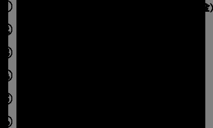 ① 各種社会保険制度(雇用・健康・厚生年金)② 産前産後休業制度 ③育児休業制度 ④介護休業制度 ⑤時短勤務制度 ⑥忘年会・歓迎会